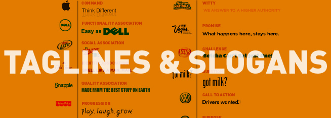 List of 150 Catchy Store Slogans and Great Taglines
